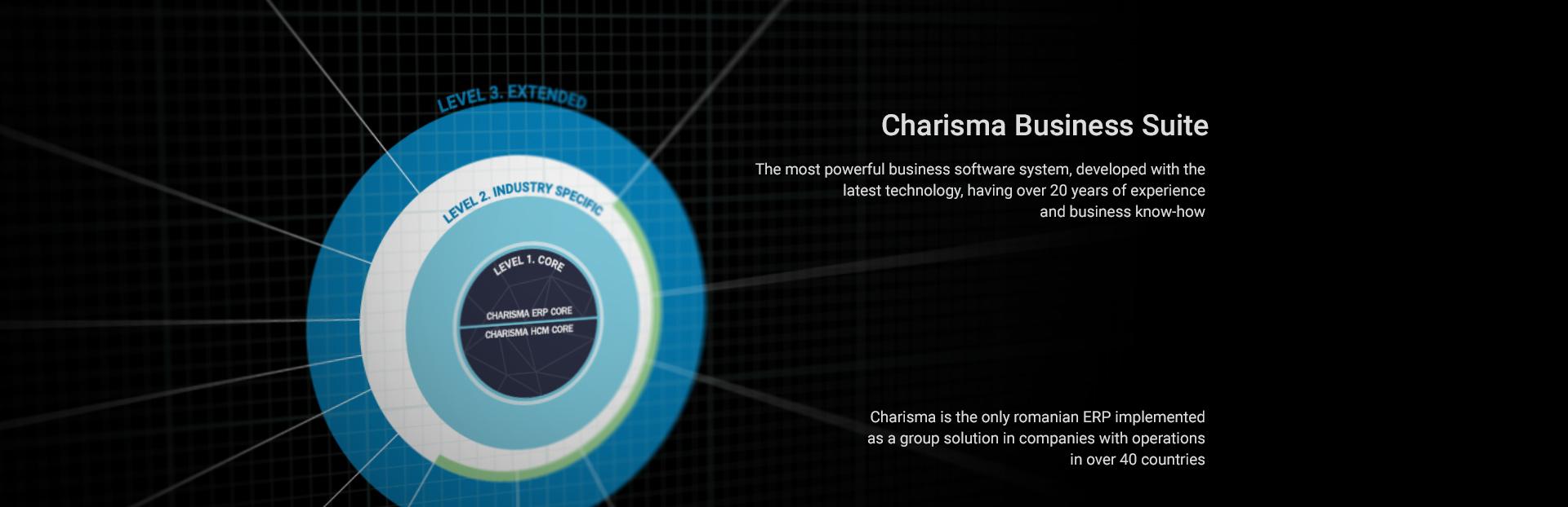 Charisma Business Suite